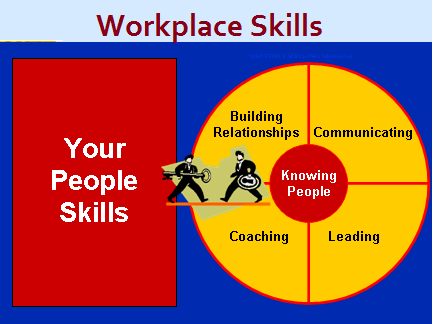 empowering people in the workplace